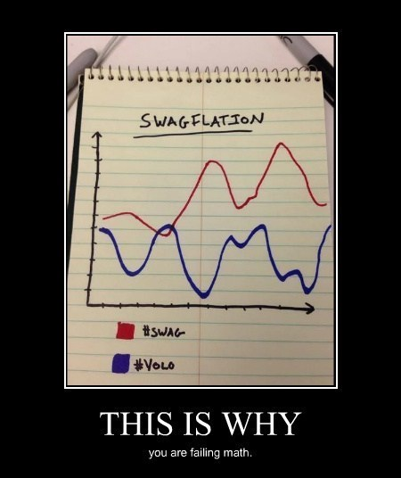 graphs funny swag math idiots - 7948539904