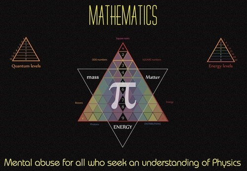 wtf devil science math funny - 7950172160