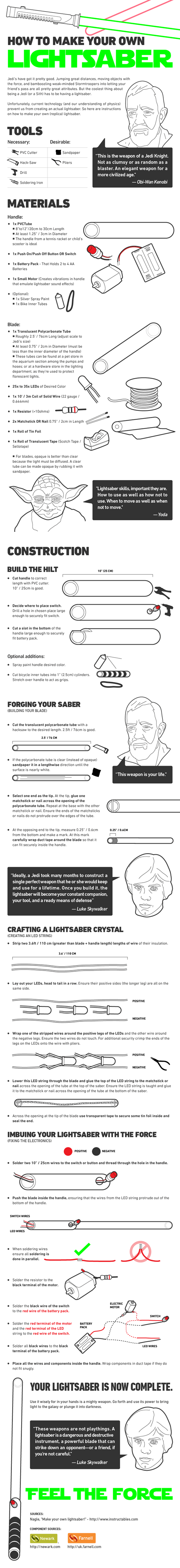 geek,lightsaber,star wars,DIY,infographic