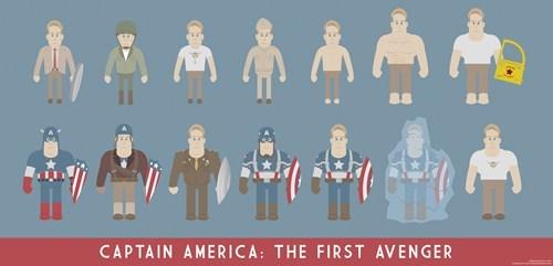 art captain america costume - 7958308352