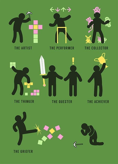 gamers personalities - 7958424832
