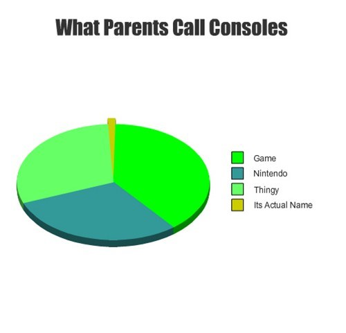 consoles,video games,parenting