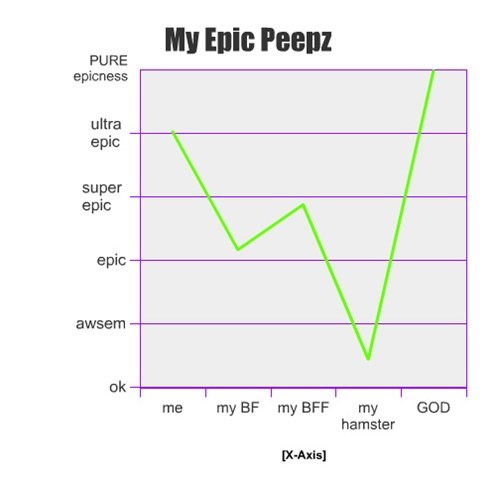 epic Line Graph pls stop - 7958653952