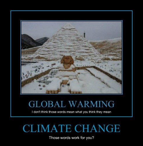 sense climate change words science