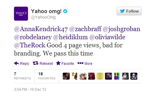 Text - Yahoo omg! @YahooOmg Follow YAHOO @AnnaKendrick47 @zachbraff @joshgroban @robdelaney @heidiklum@oliviawilde @TheRock Good 4 page views, bad for branding. We pass this time Reply Retweet 'FavoriteMore 7 18 RETWEETS FAVORITES 3:54 PM-16 Dec 13