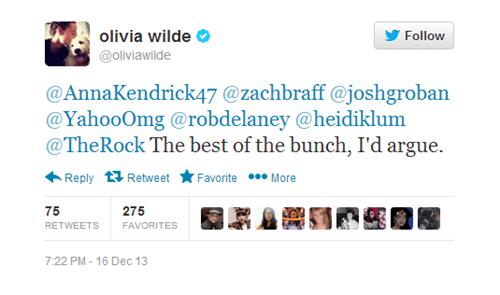 Text - olivia wilde Follow @oliviawilde @AnnaKendrick47 @zachbraff @joshgroban @YahooOmg@robdelaney @heidiklum @TheRock The best of the bunch, I'd argue Favorite More Reply Retweet 75 275 RETWEETS FAVORITES 7:22 PM- 16 Dec 13