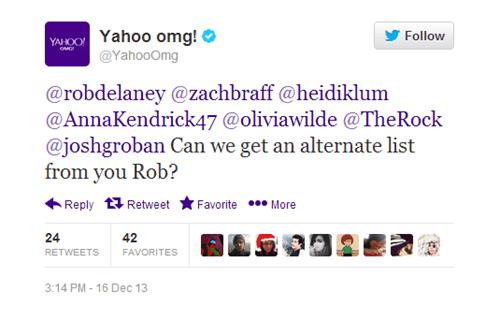 Text - Yahoo omg! @YahooOmg Follow YAHOO @robdelaney @zachbraff @heidiklum @AnnaKendrick47 @oliviawilde @TheRock @joshgroban Can we get an alternate list from you Rob? Favorite More Reply Retweet 24 42 RETWEETS FAVORITES 3:14 PM - 16 Dec 13