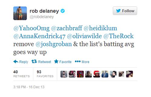 Text - rob delaney @robdelaney Follow @YahooOmg @zachbraff @heidiklum @AnnaKendrick47 @oliviawilde @TheRock remove @joshgroban & the list's batting avg goes way up Favorite More Reply Retweet 40 93 RETWEETS FAVORITES 3:18 PM-16 Dec 13