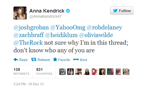 Text - Anna Kendrick Follow @AnnaKendrick47 @joshgroban@YahooOmg @robdelaney @zachbraff @heidiklum @oliviawilde @TheRock not sure why I'm in this thread; don't know who any of you are Favorite More Reply Retweet 135 531 RETWEETS FAVORITES 3:24 PM- 16 Dec 13