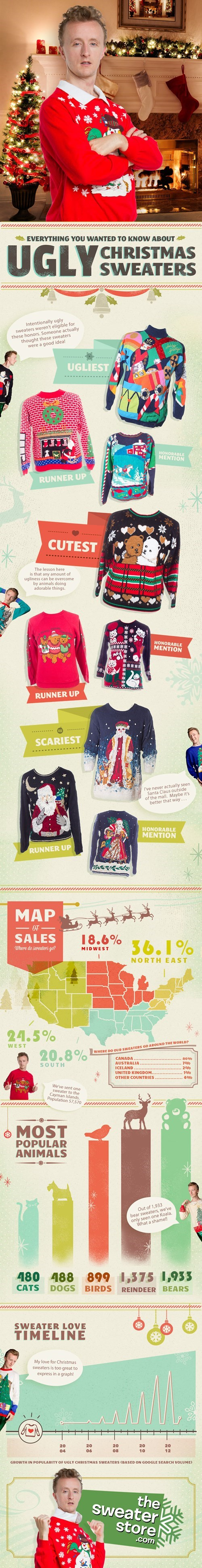 fashion christmas ugly sweater - 7960717312