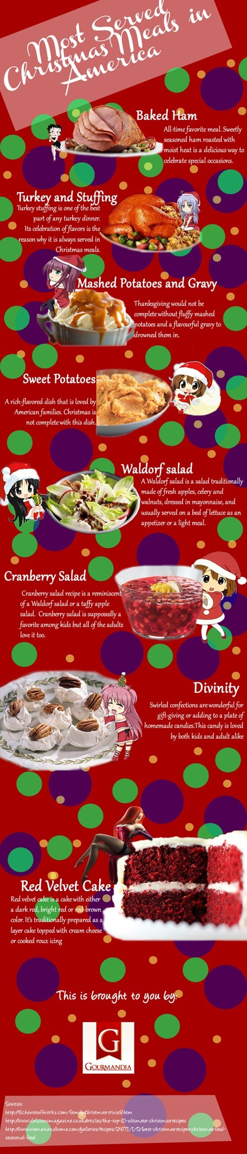 americans food christmas infographic