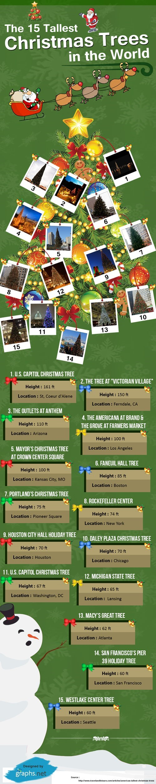 christmas infographic trees tallest - 7960742656