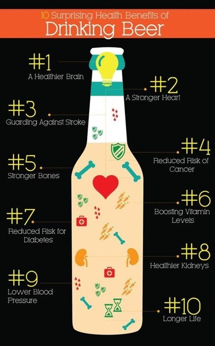 beer awesome funny fun facts - 7962193664
