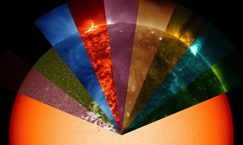The Wavelengths of the Sun's Light
