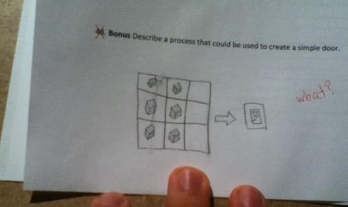 Text - 34* Bonus Describe a process that could be used to create a simple door. whad?