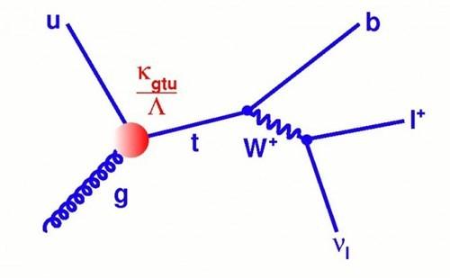 discovery physics science richard feynman nima arkani-hamed - 7965487872