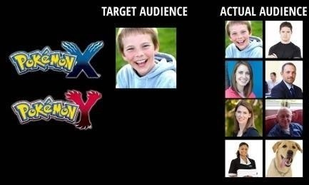 Pokémon,target audience,pokemon x/y
