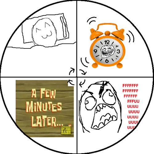 cycles waking up rage - 7970016768