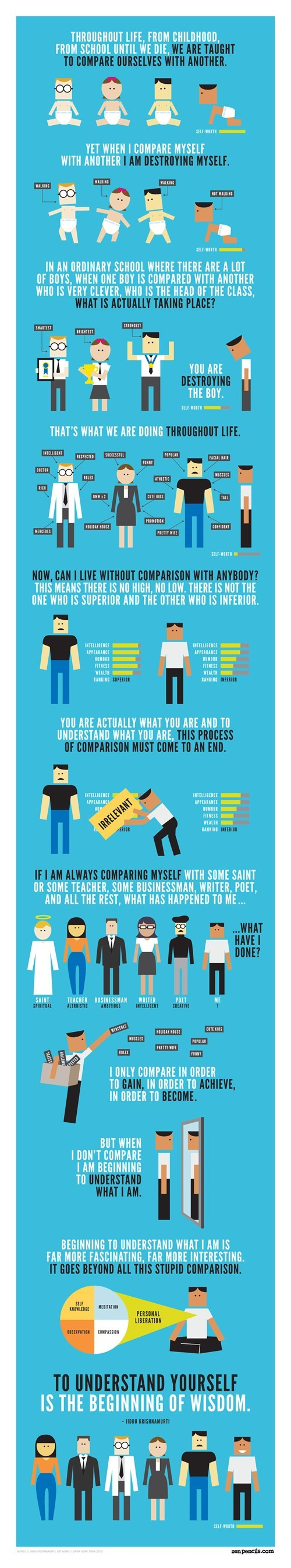 comparison,infographic,zen pencils