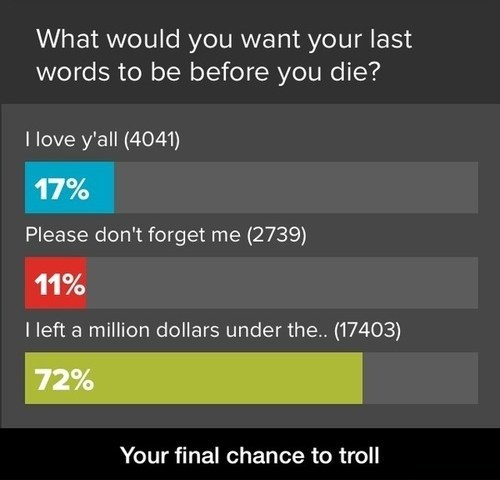 Death,last words,trolling