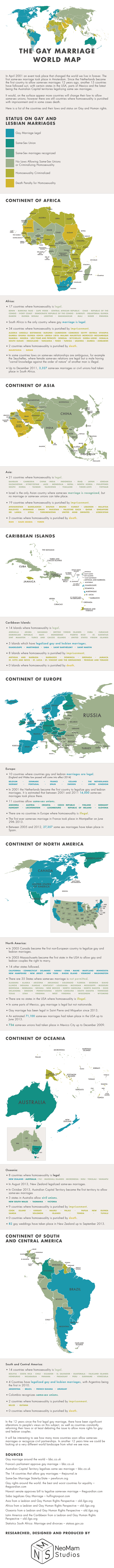 infographic world mariage - 7982926848
