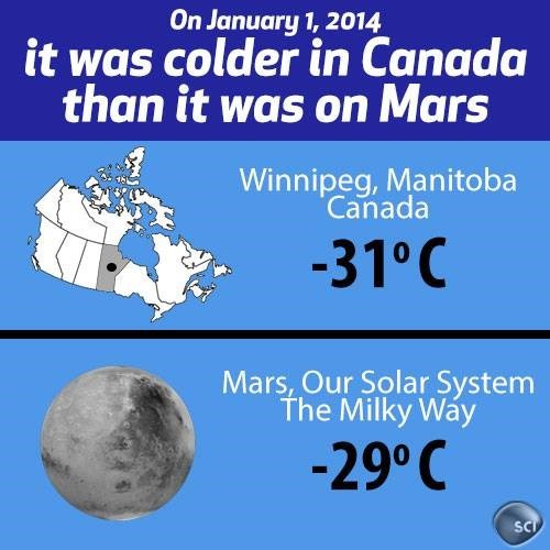 Canada cold funny science space Mars