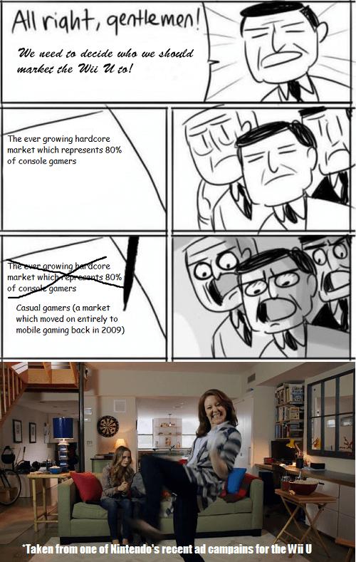 nintendo Memes wii U - 7984717312