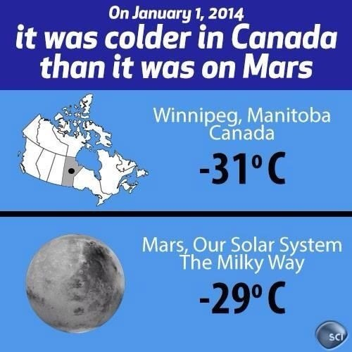 More Like Winterpeg, Canada