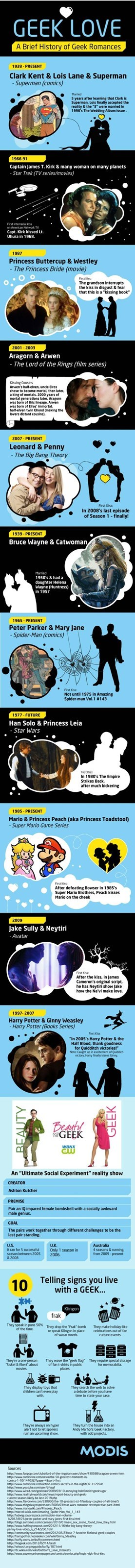 Chart infographic star wars nerdgasm