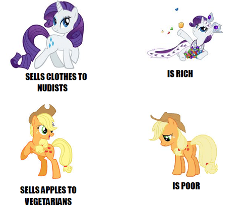 applejack,pony economics,rarity