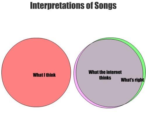 Music venn diagram - 7995152384