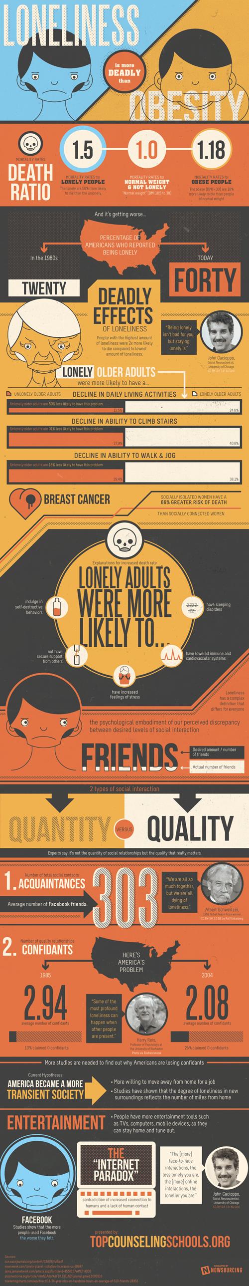 obesity infographic - 7997147392
