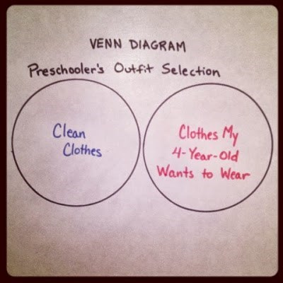 kids,venn diagrams,parenting,clothes,g rated
