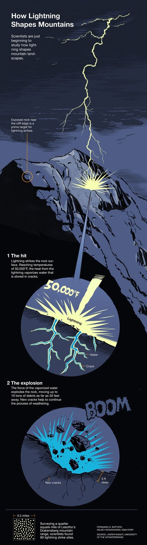 mountains geology explosions science lightning - 8003585280