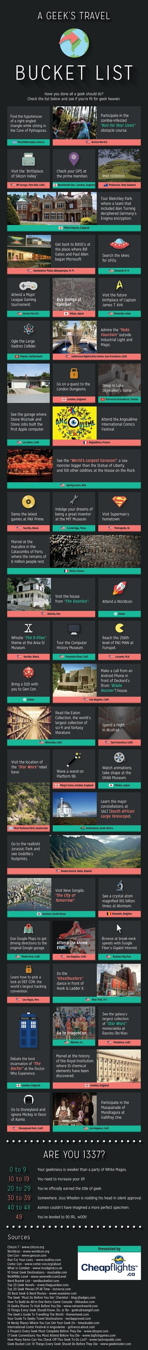 geek Travel infographic - 8005442560