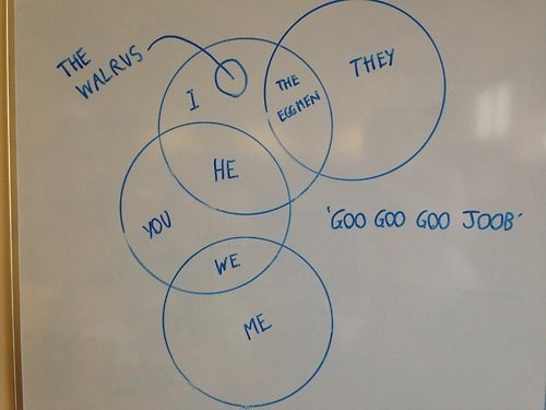 the Beatles,i am the walrus,venn diagram,Music,g rated