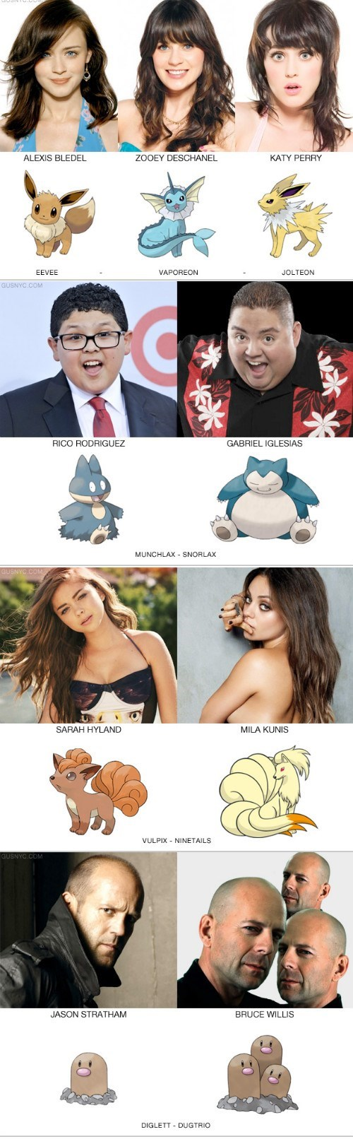 Pokémon,katy perry,mila kunis,bruce willis,pokemon evolutions,zooey deschanel,celeb