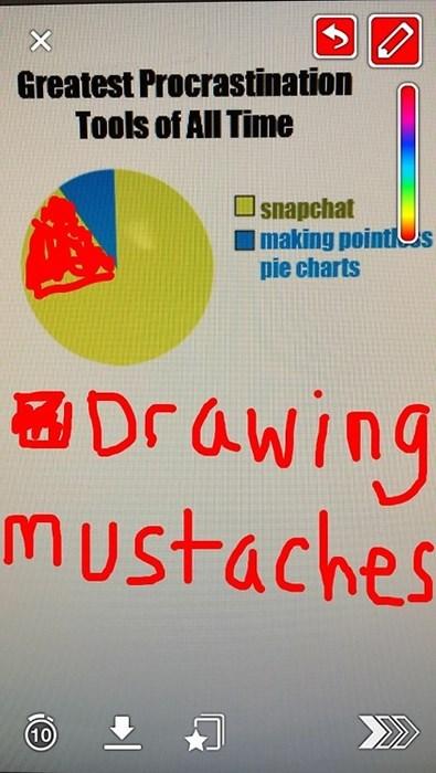 snapchat,Pie Chart