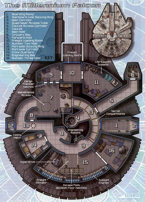 floorplan star wars Maps millennium falcon - 8013889792