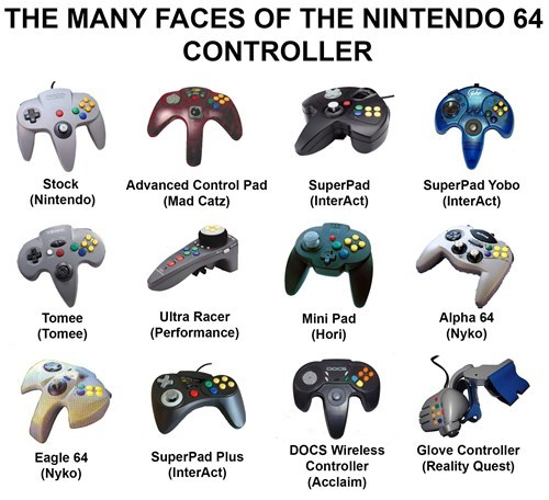 nintendo 64,abominations,controllers