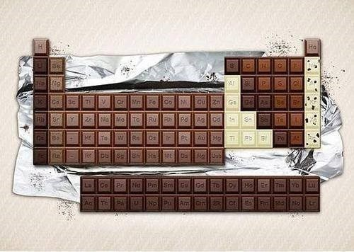 periodic table chocolate science food funny - 8015254528