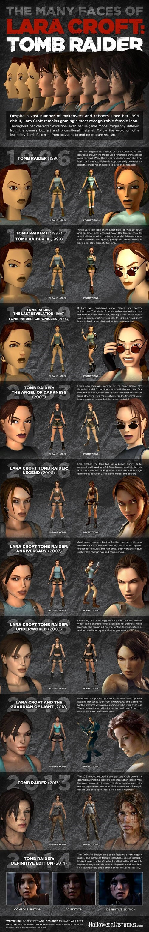 infographics video games lara croft graphjam - 8015525632