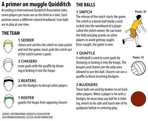 Harry Potter quidditch - 8017051904