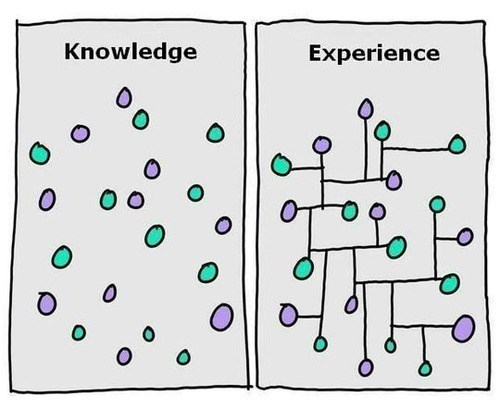 experience,graphjam,knowledge,life smacks