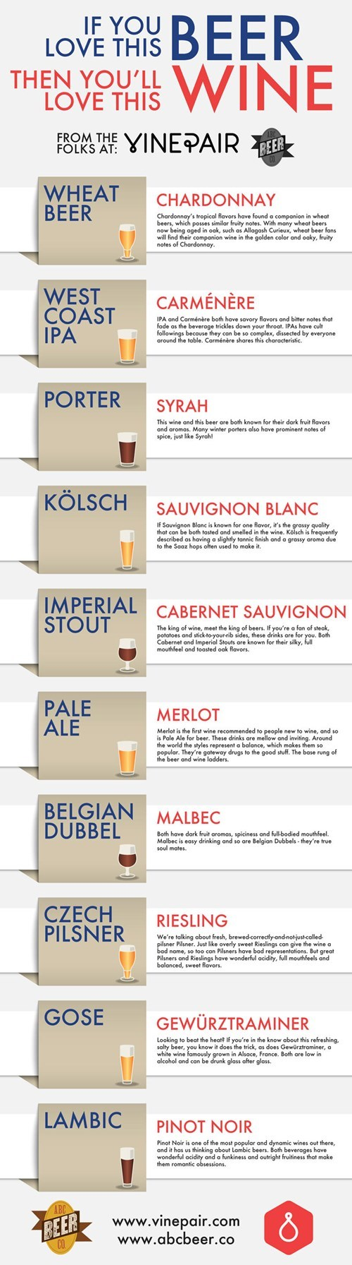 beer wine infographic funny after 12 g rated - 8025013248