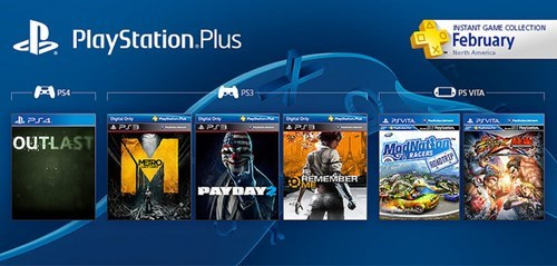 playstation,ps plus,Video Game Coverage