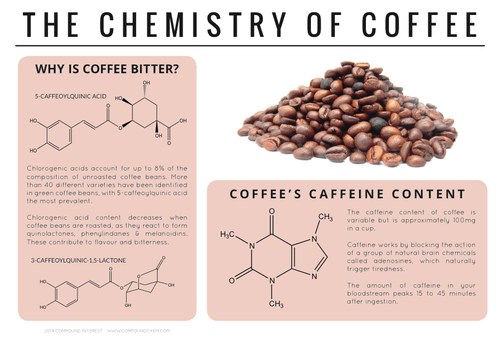 Chemistry coffee funny science - 8030054656