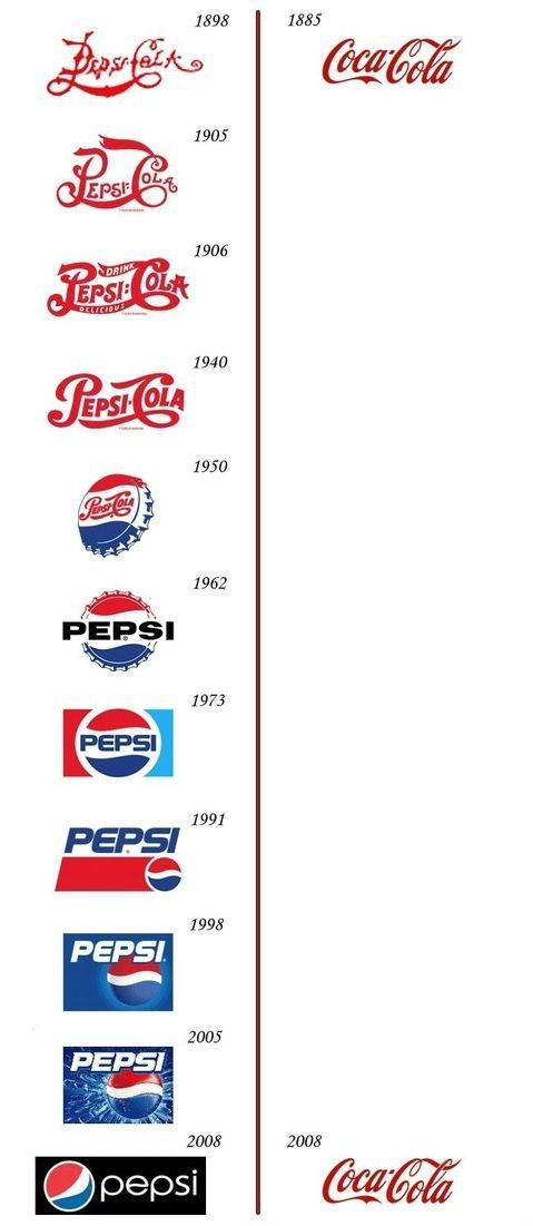 coca cola soda pepsi - 8030553344