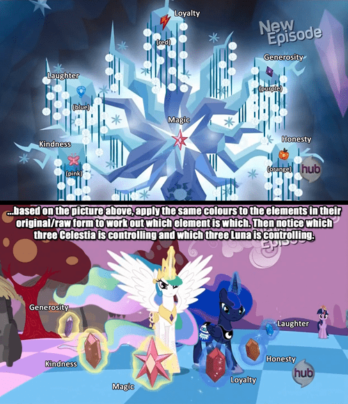 head canon elements of harmony princess luna princess celestia - 8035134464