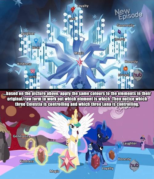 head canon elements of harmony princess luna princess celestia - 8035134464